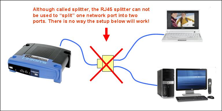 How Cable Splitters Work : Ethernet splitter question techsupport