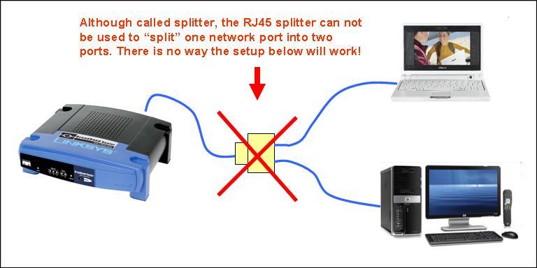 cat5 splitter diagram ethernet splitter question : techsupport #14